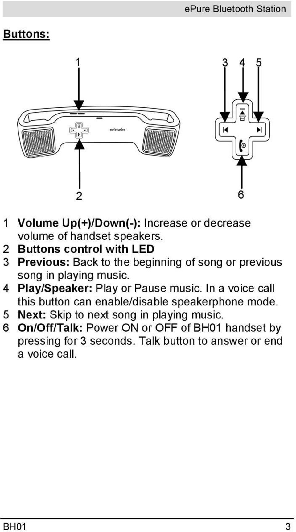 4 Play/Speaker: Play or Pause music. In a voice call this button can enable/disable speakerphone mode.