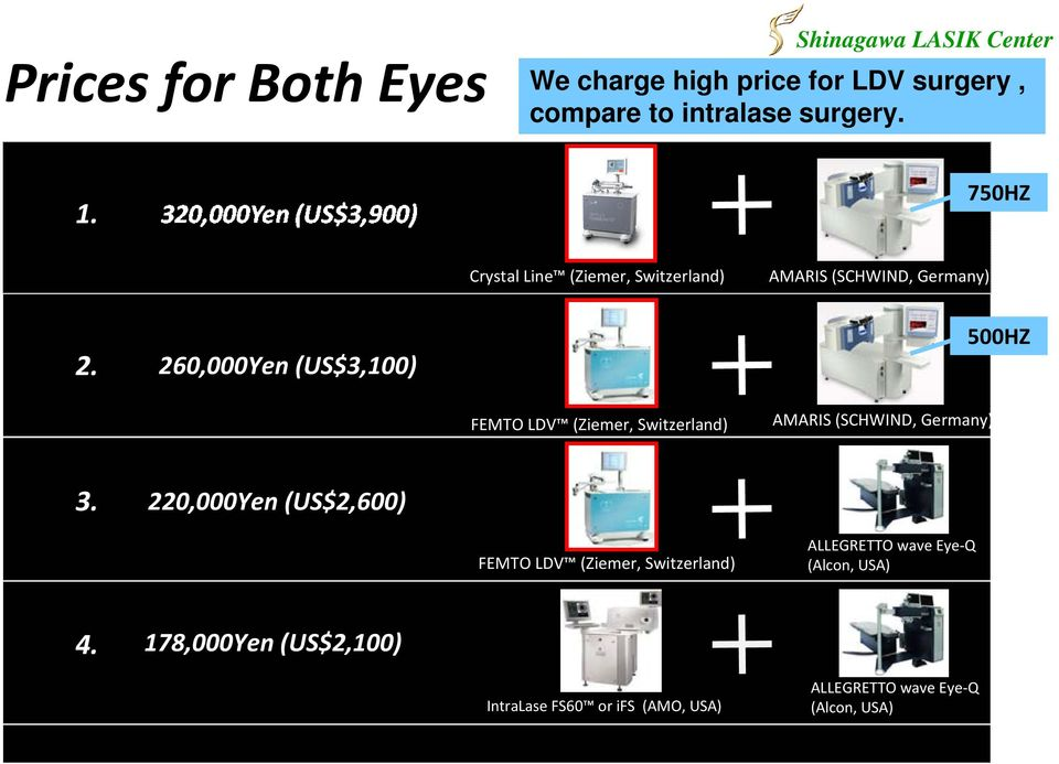 260,000Yen (US$3,100) 500HZ FEMTO LDV (Ziemer, Switzerland) AMARIS (SCHWIND, Germany) 3.