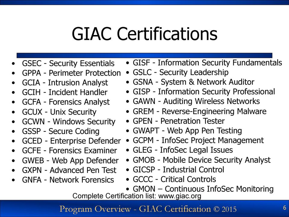 GIAC Program Overview 2015 Q4 Version - PDF