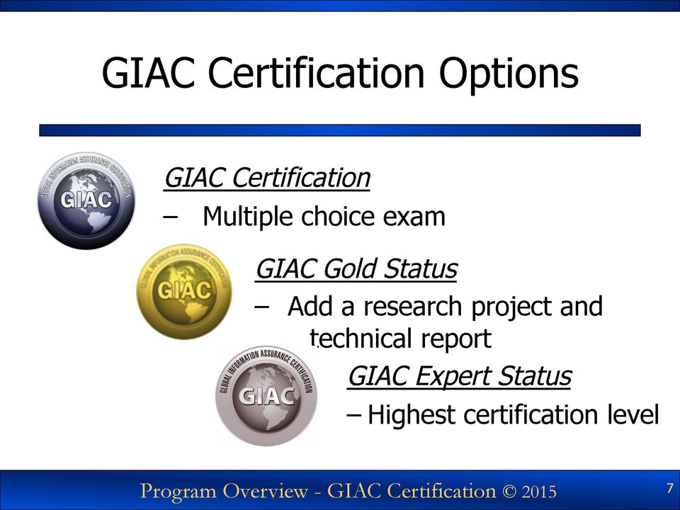 and technical report GIAC Expert Status Highest