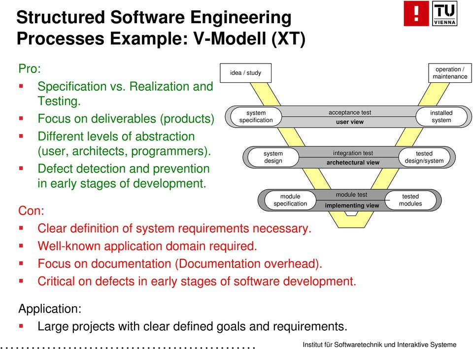 idea / study system specification system design module specification acceptance test user view integration test archetectural view module test Con: Clear definition of system requirements necessary.