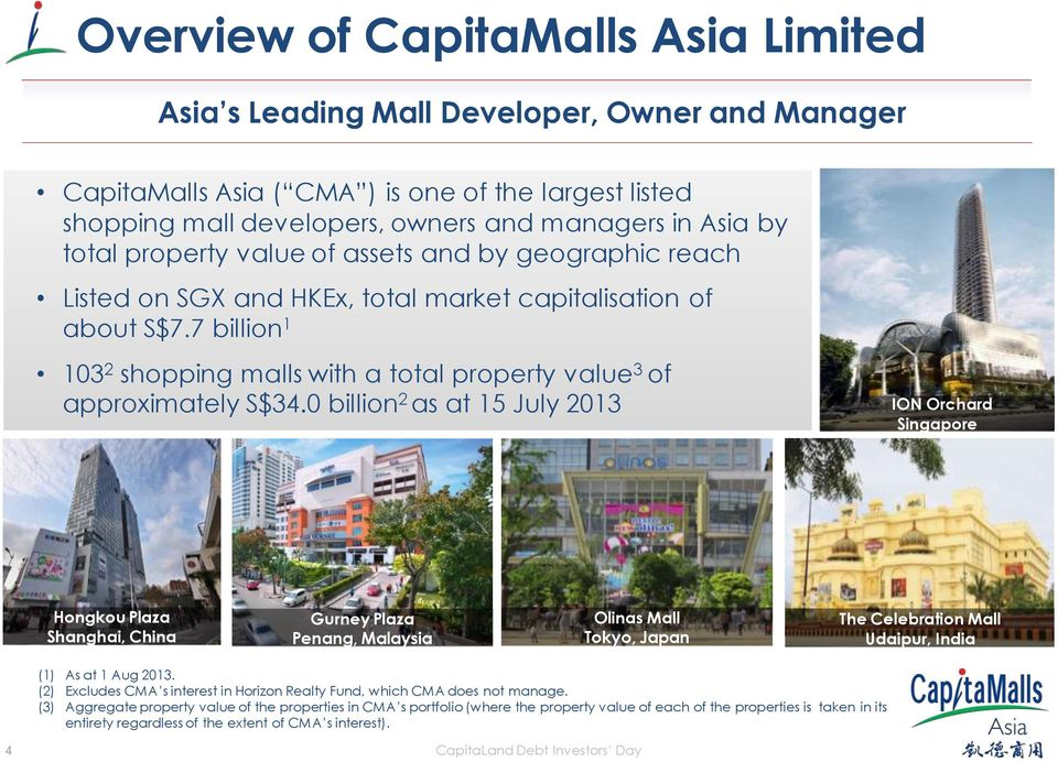 7 billion 1 103 2 shopping malls with a total property value 3 of approximately S$34.