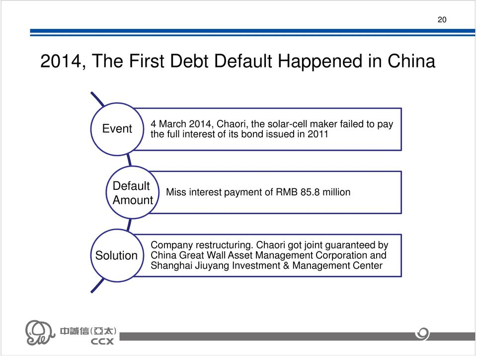 payment of RMB 85.8 million Solution Company restructuring.