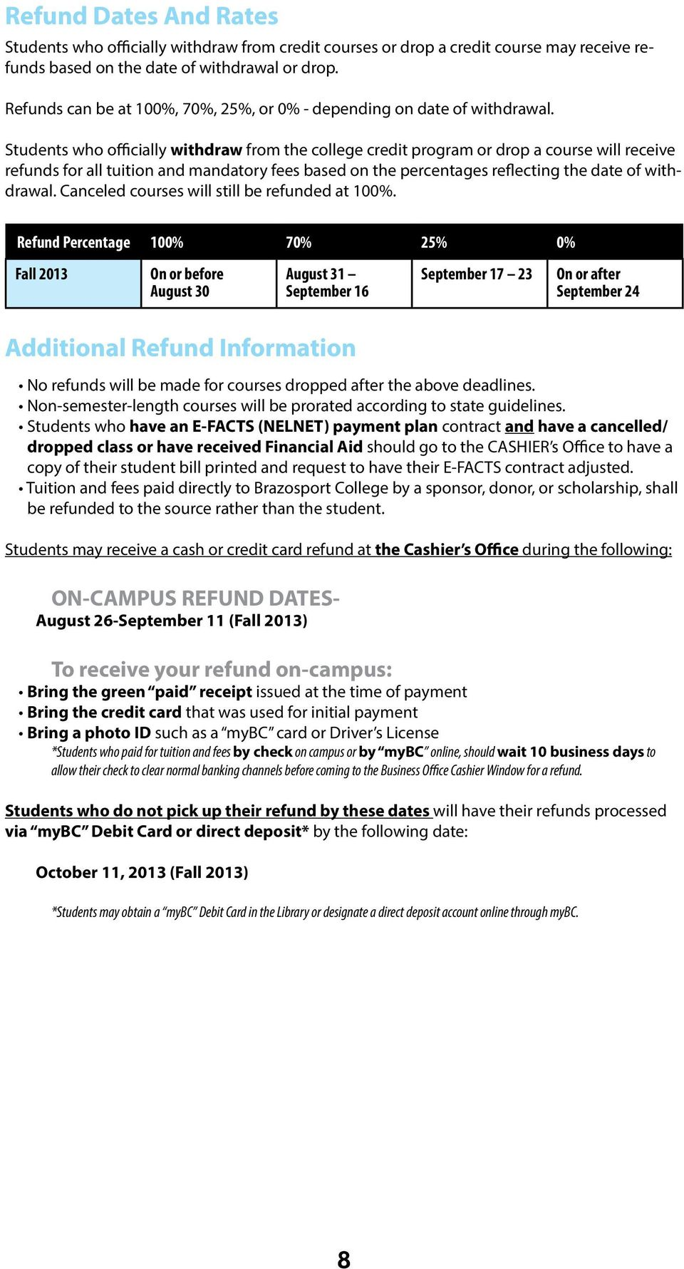 Students who officially withdraw from the college credit program or drop a course will receive refunds for all tuition and mandatory fees based on the percentages reflecting the date of withdrawal.