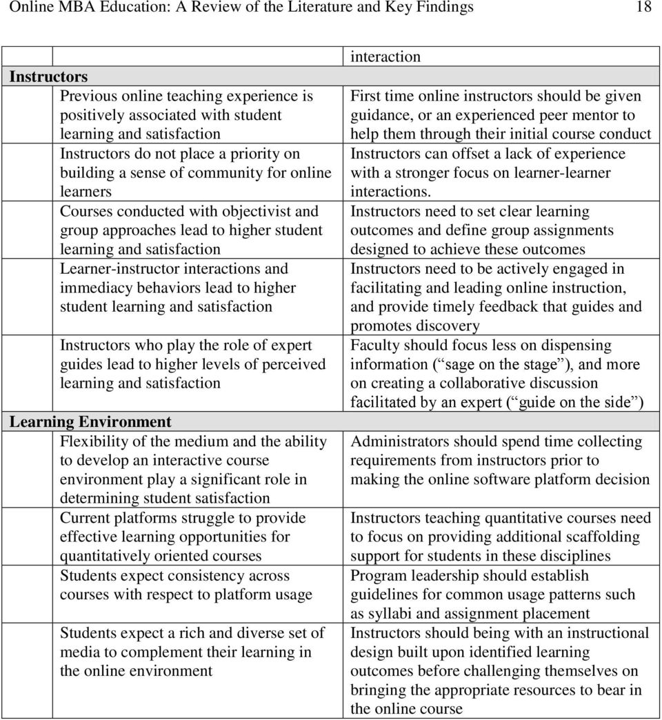 interactions and immediacy behaviors lead to higher student learning and satisfaction Instructors who play the role of expert guides lead to higher levels of perceived learning and satisfaction