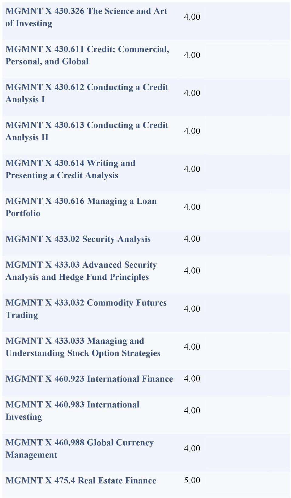 02 Security Analysis MGMNT X 433.03 Advanced Security Analysis and Hedge Fund Principles MGMNT X 433.032 Commodity Futures Trading MGMNT X 433.