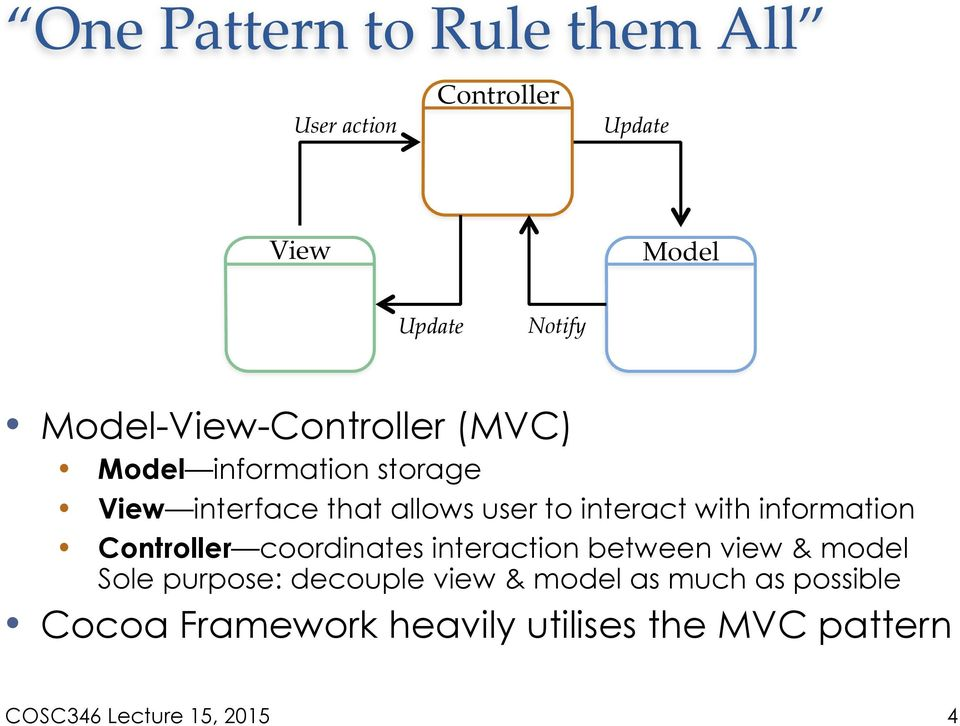 interact with information Controller coordinates interaction between view & model Sole