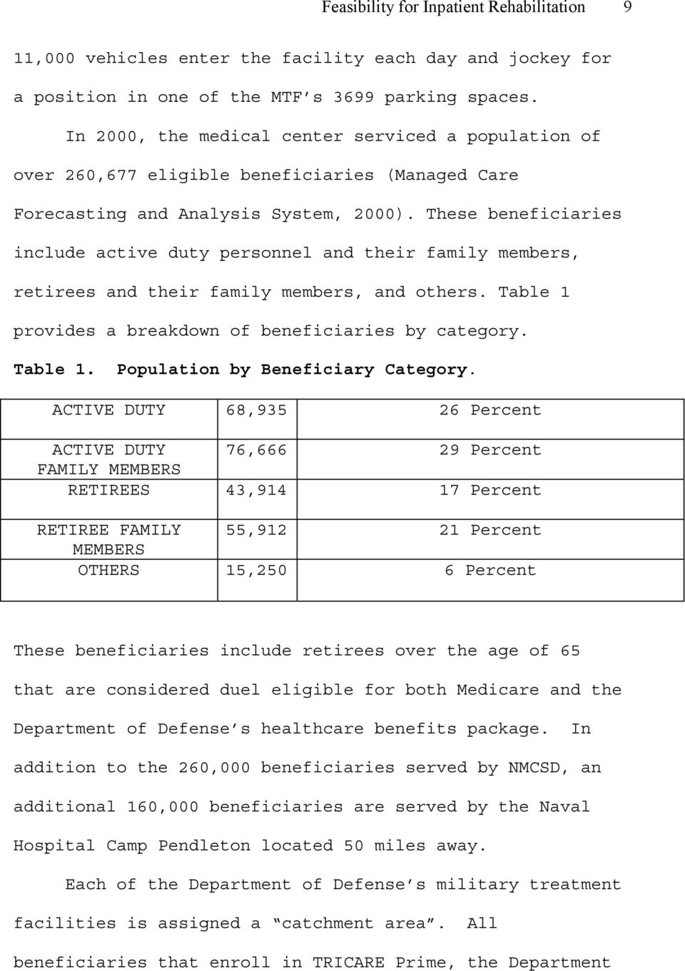 These beneficiaries include active duty personnel and their family members, retirees and their family members, and others. Table 1 provides a breakdown of beneficiaries by category. Table 1. Population by Beneficiary Category.