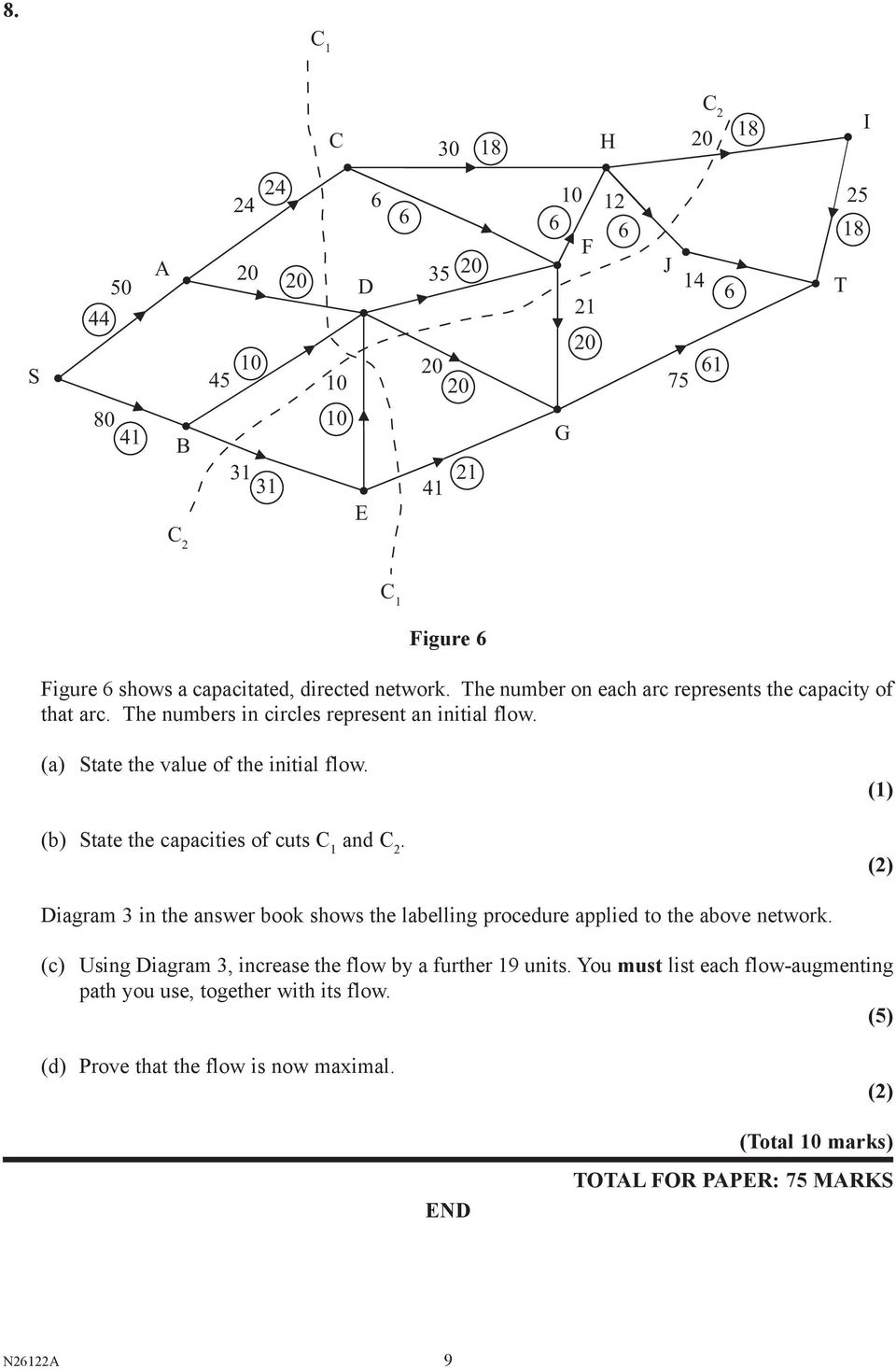 (b) State the capacities of cuts C 1 and C 2. (1) Diagram 3 in the answer book shows the labelling procedure applied to the above network.