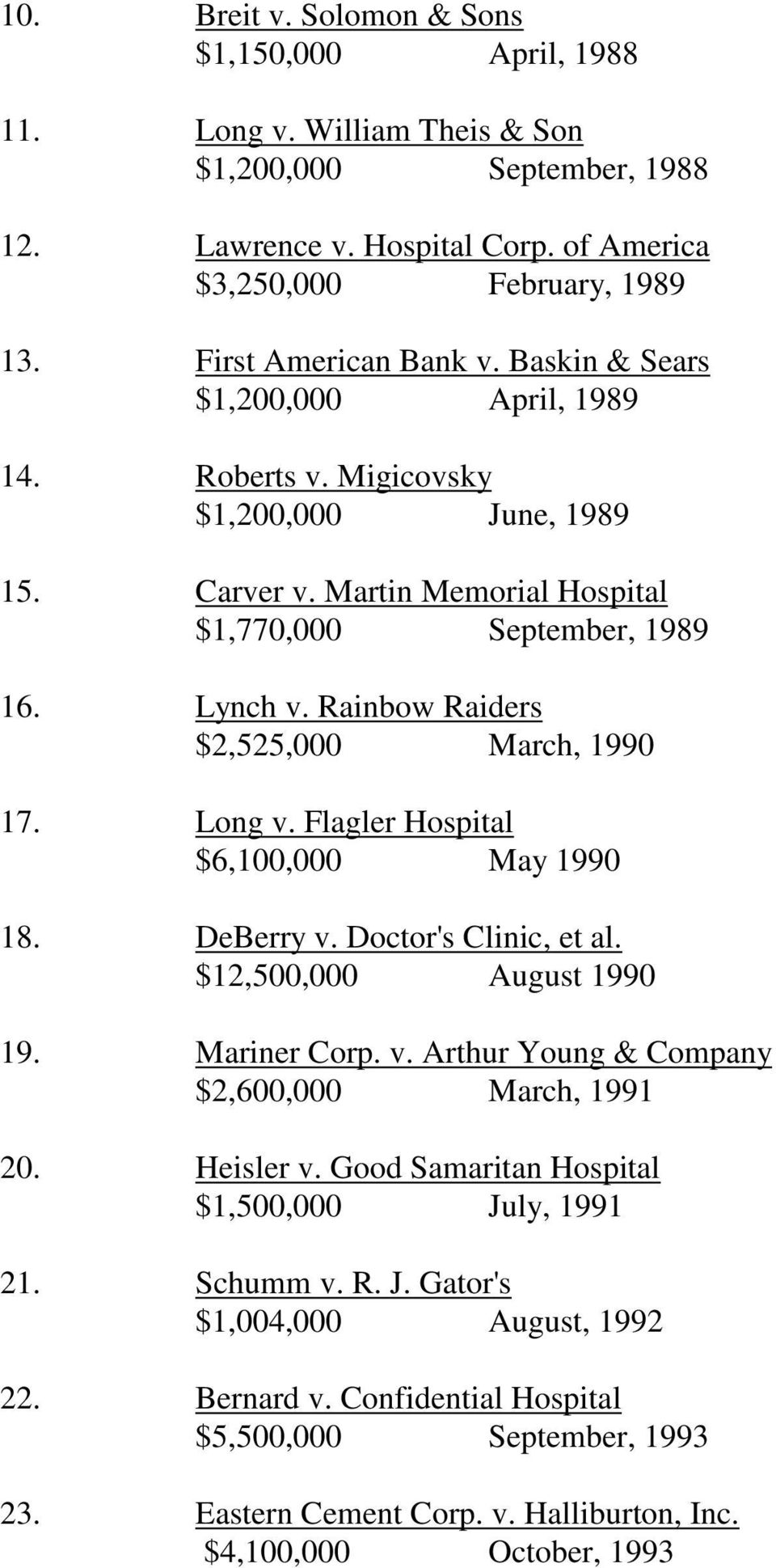 Rainbow Raiders $2,525,000 March, 1990 17. Long v. Flagler Hospital $6,100,000 May 1990 18. DeBerry v. Doctor's Clinic, et al. $12,500,000 August 1990 19. Mariner Corp. v. Arthur Young & Company $2,600,000 March, 1991 20.