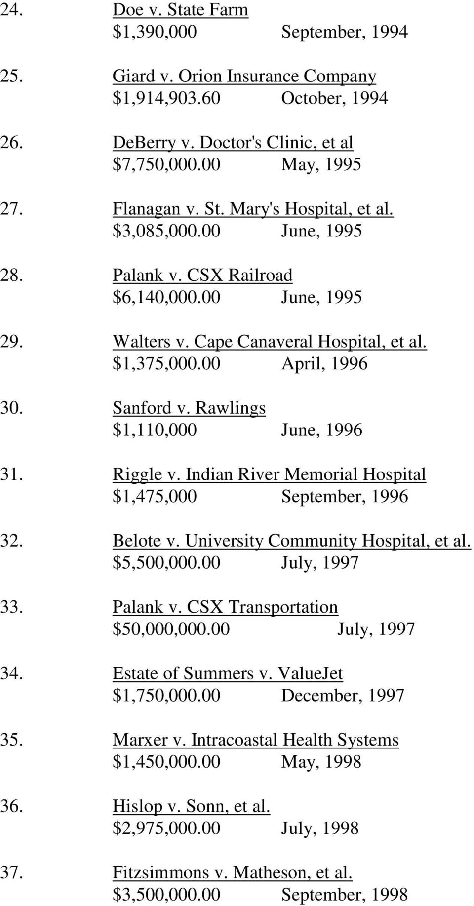 Riggle v. Indian River Memorial Hospital $1,475,000 September, 1996 32. Belote v. University Community Hospital, et al. $5,500,000.00 July, 1997 33. Palank v. CSX Transportation $50,000,000.