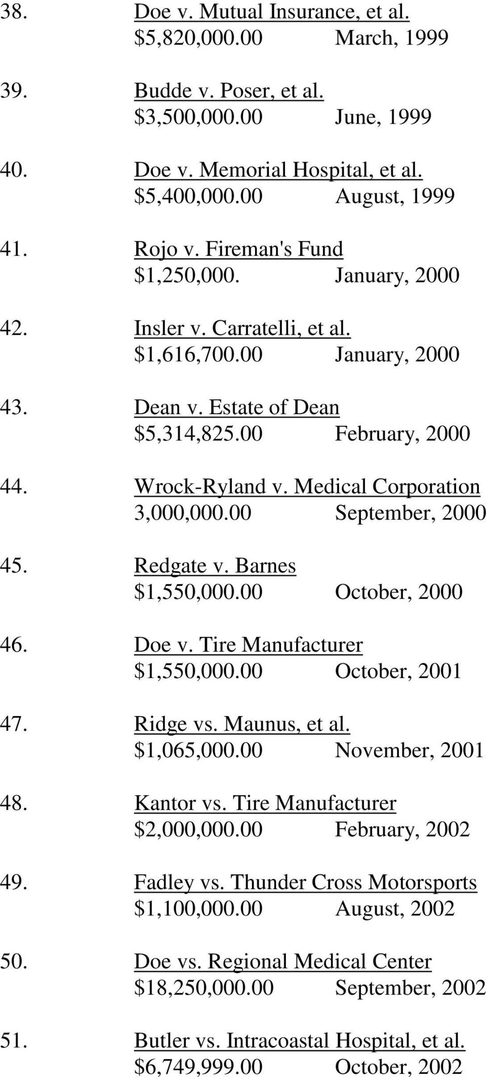 Medical Corporation 3,000,000.00 September, 2000 45. Redgate v. Barnes $1,550,000.00 October, 2000 46. Doe v. Tire Manufacturer $1,550,000.00 October, 2001 47. Ridge vs. Maunus, et al. $1,065,000.