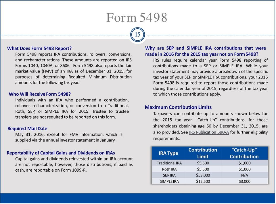 Who Will Receive Form 5498? Individuals with an IRA who performed a contribution, rollover, recharacterization, or conversion to a Traditional, Roth, SEP, or SIMPLE IRA for 2015.