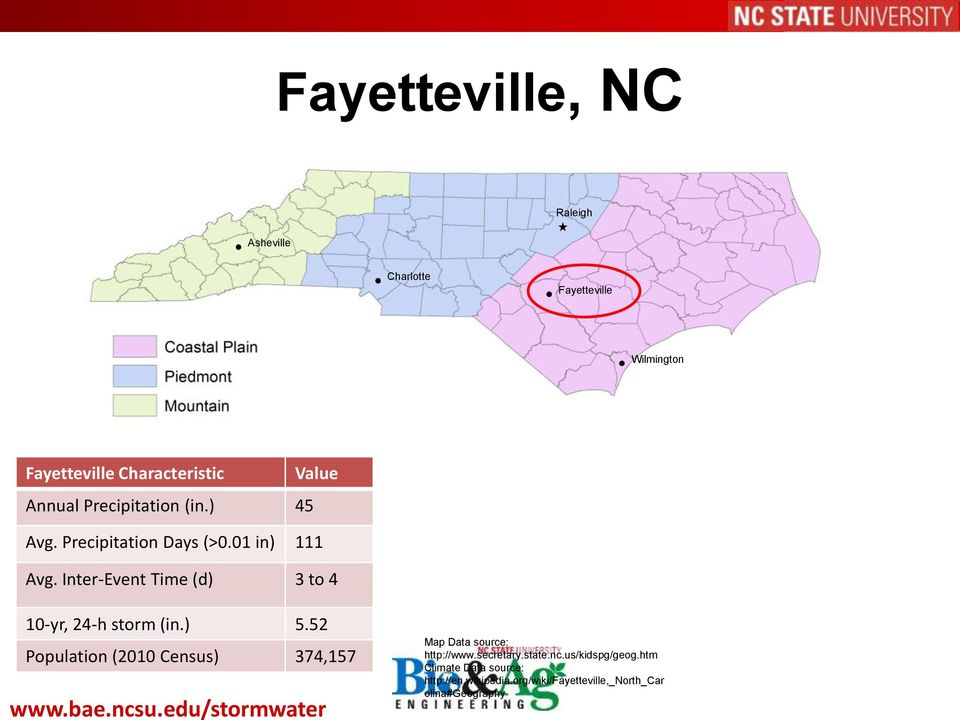 Inter-Event Time (d) 3 to 4 10-yr, 24-h storm (in.) 5.52 Population (2010 Census) 374,157 www.bae.ncsu.