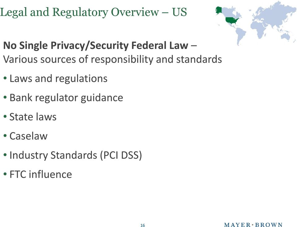 responsibility and standards Laws and regulations Bank