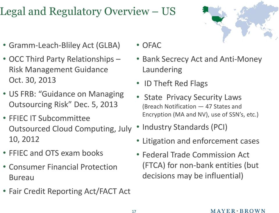5, 2013 FFIEC IT Subcommittee Outsourced Cloud Computing, July 10, 2012 FFIEC and OTS exam books Consumer Financial Protection Bureau Fair Credit Reporting Act/FACT Act