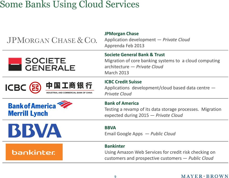 data centre Private Cloud Bank of America Testing a revamp of its data storage processes.