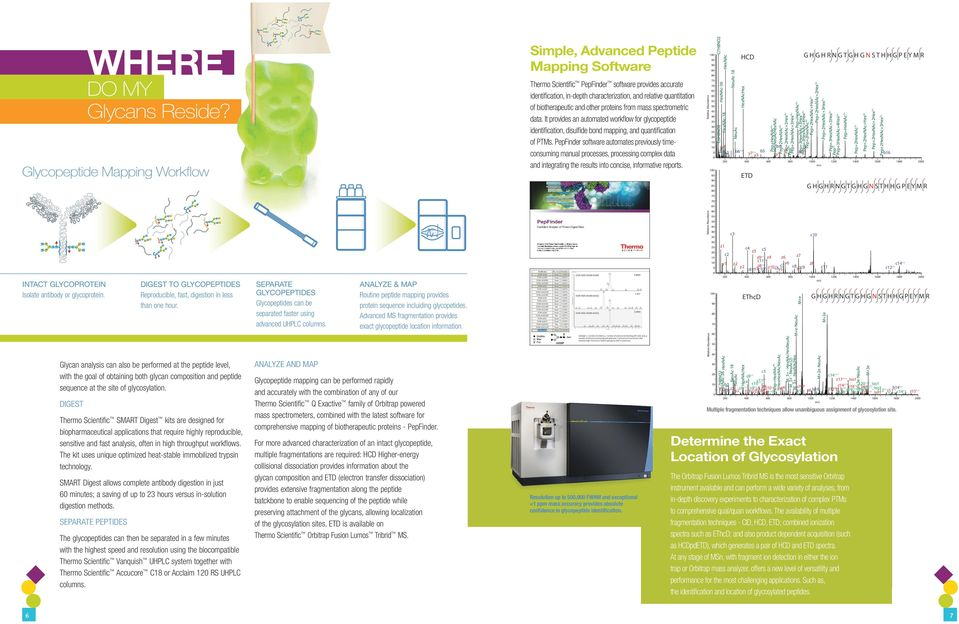 data. It provides an automated workflow for glycopeptide identification, disulfide bond mapping, and quantification of PTMs.
