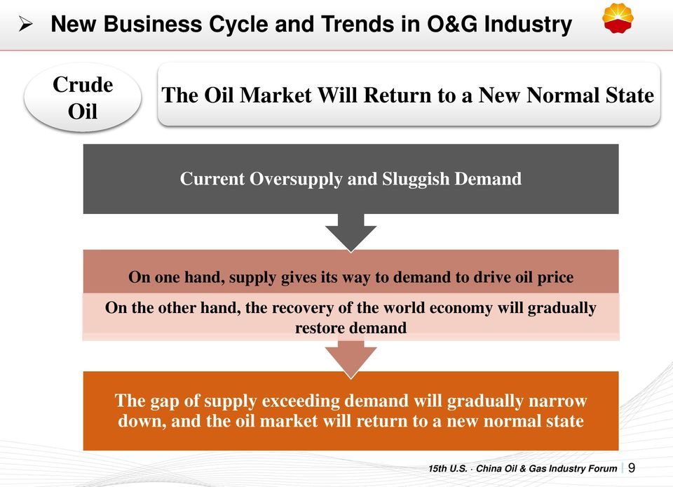 price On the other hand, the recovery of the world economy will gradually restore demand The gap of