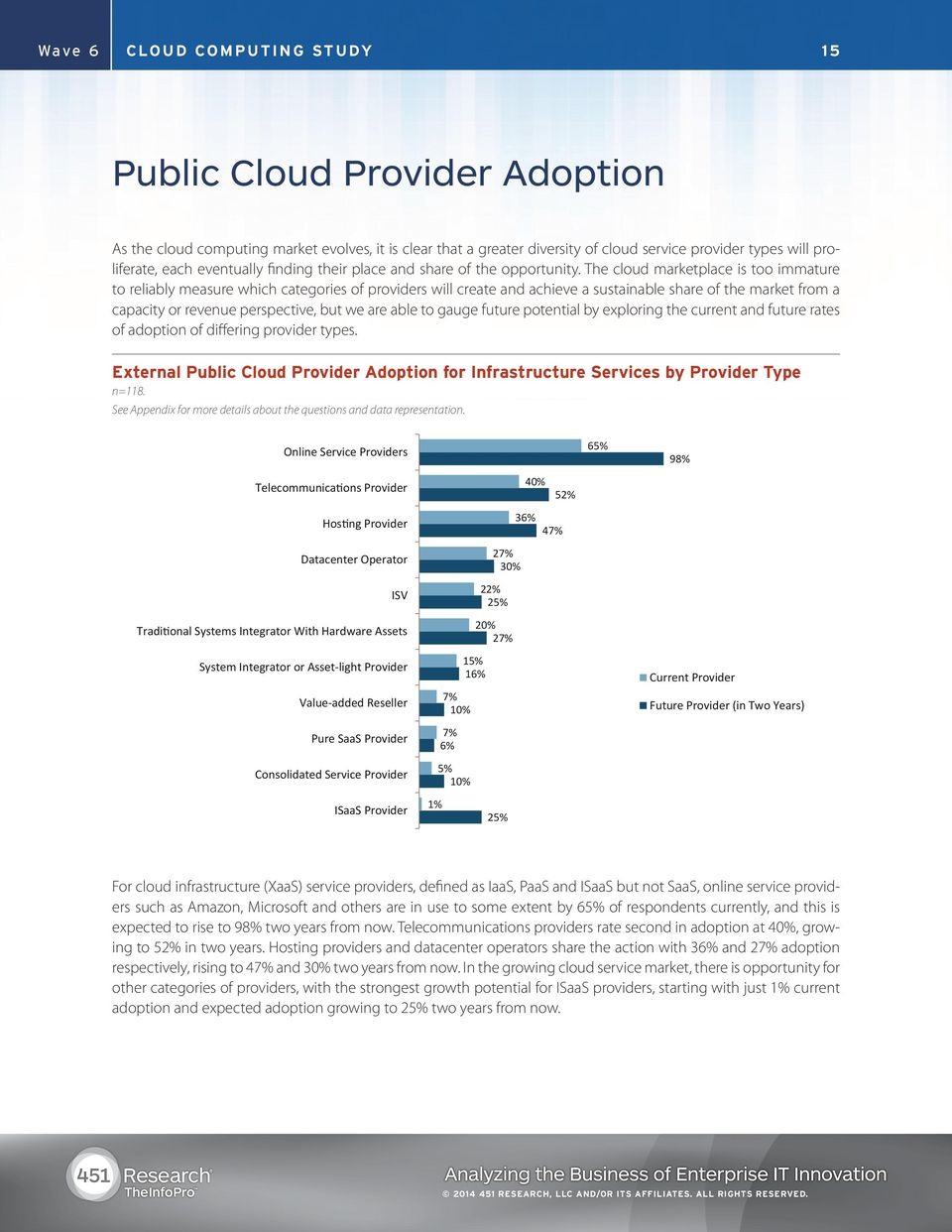 The cloud marketplace is too immature to reliably measure which categories of providers will create and achieve a sustainable share of the market from a capacity or revenue perspective, but we are