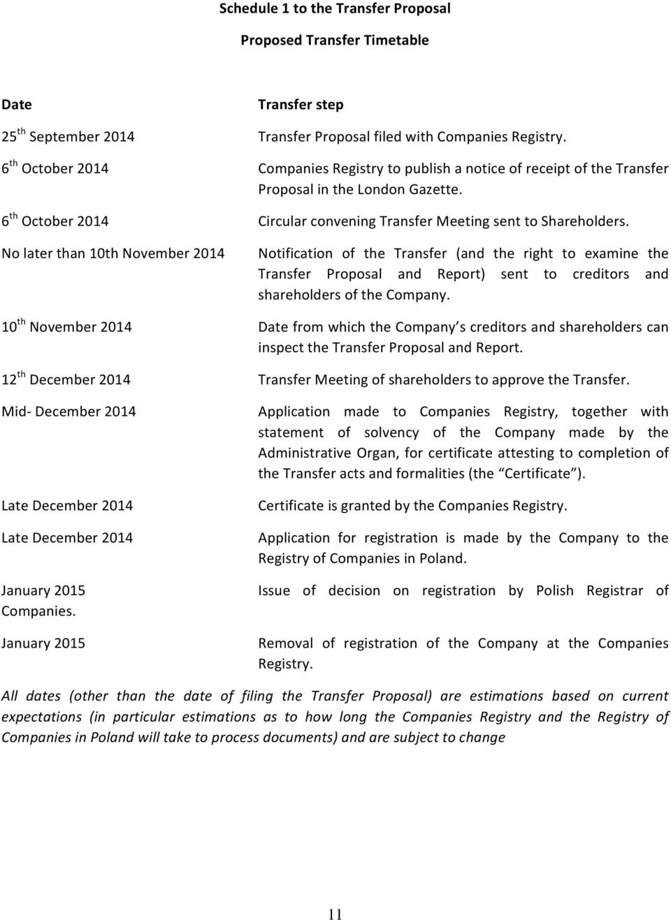 No later than 10th November 2014 Notification of the Transfer (and the right to examine the Transfer Proposal and Report) sent to creditors and shareholders of the Company.