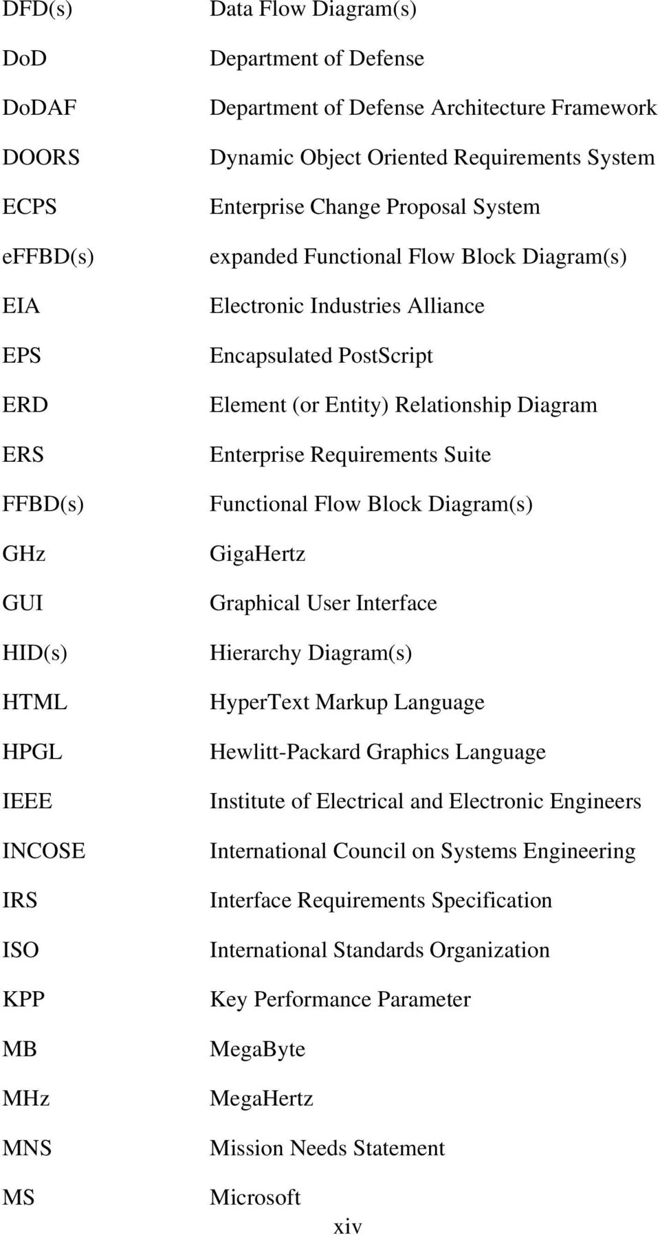 Entity) Relationship Diagram Enterprise Requirements Suite Functional Flow Block Diagram(s) GigaHertz Graphical User Interface Hierarchy Diagram(s) HyperText Markup Language Hewlitt-Packard Graphics