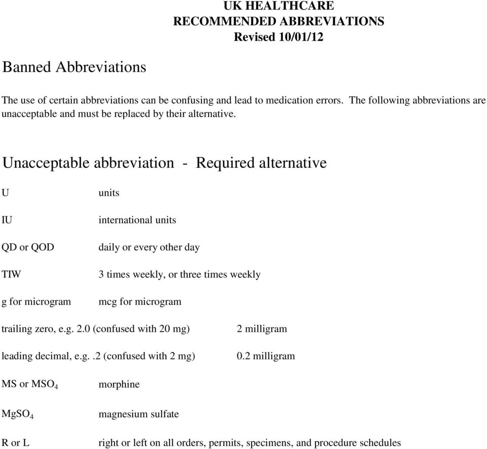 Uk Healthcare Recommended Abbreviations Pdf