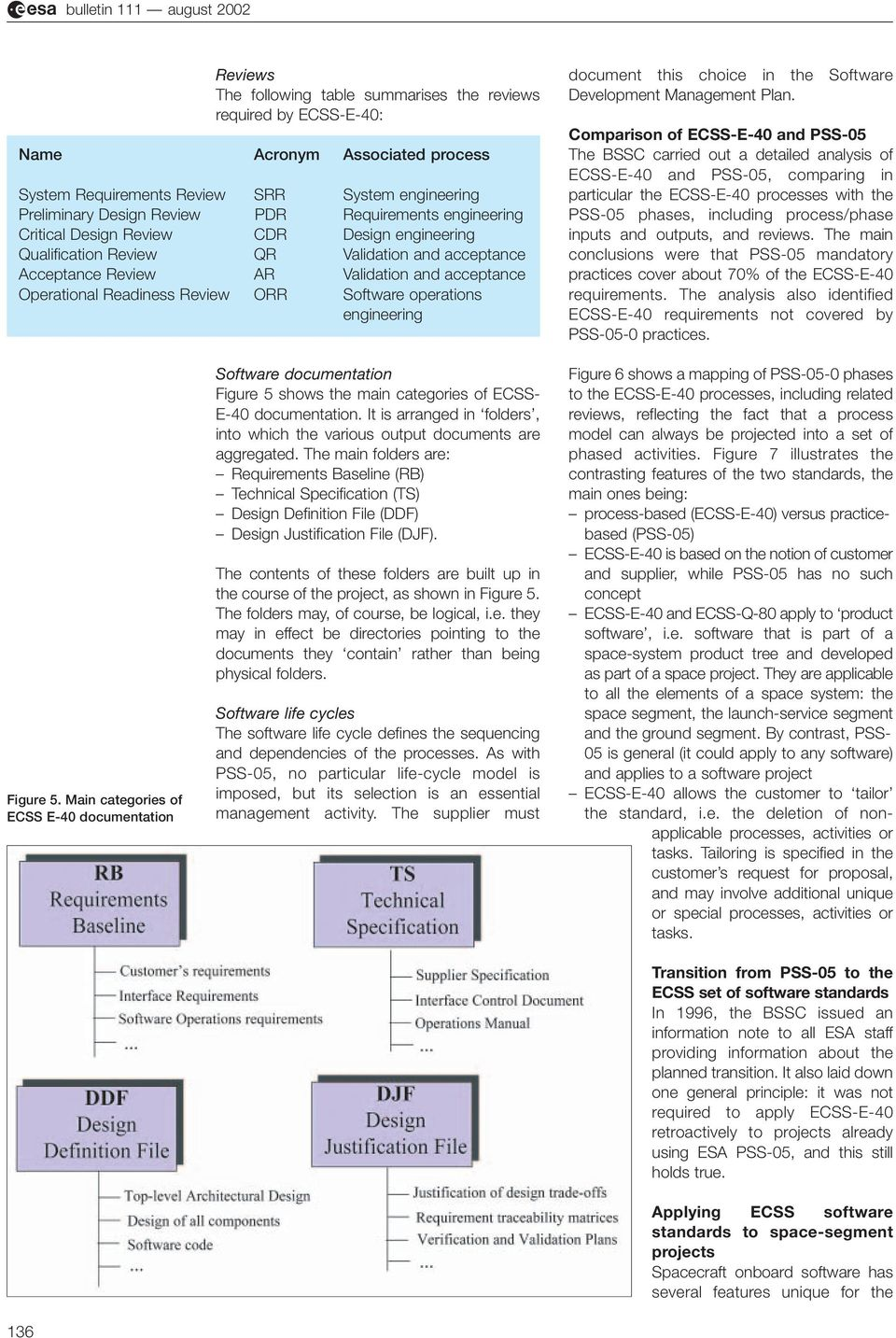 Readiness Review ORR Software operations engineering document this choice in the Software Development Management Plan.