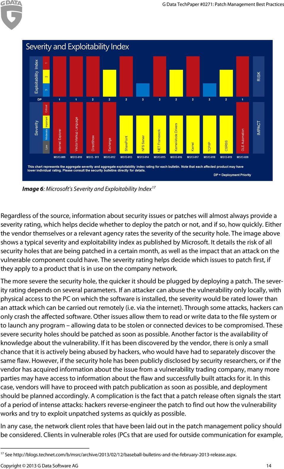 The image above shows a typical severity and exploitability index as published by Microsoft.