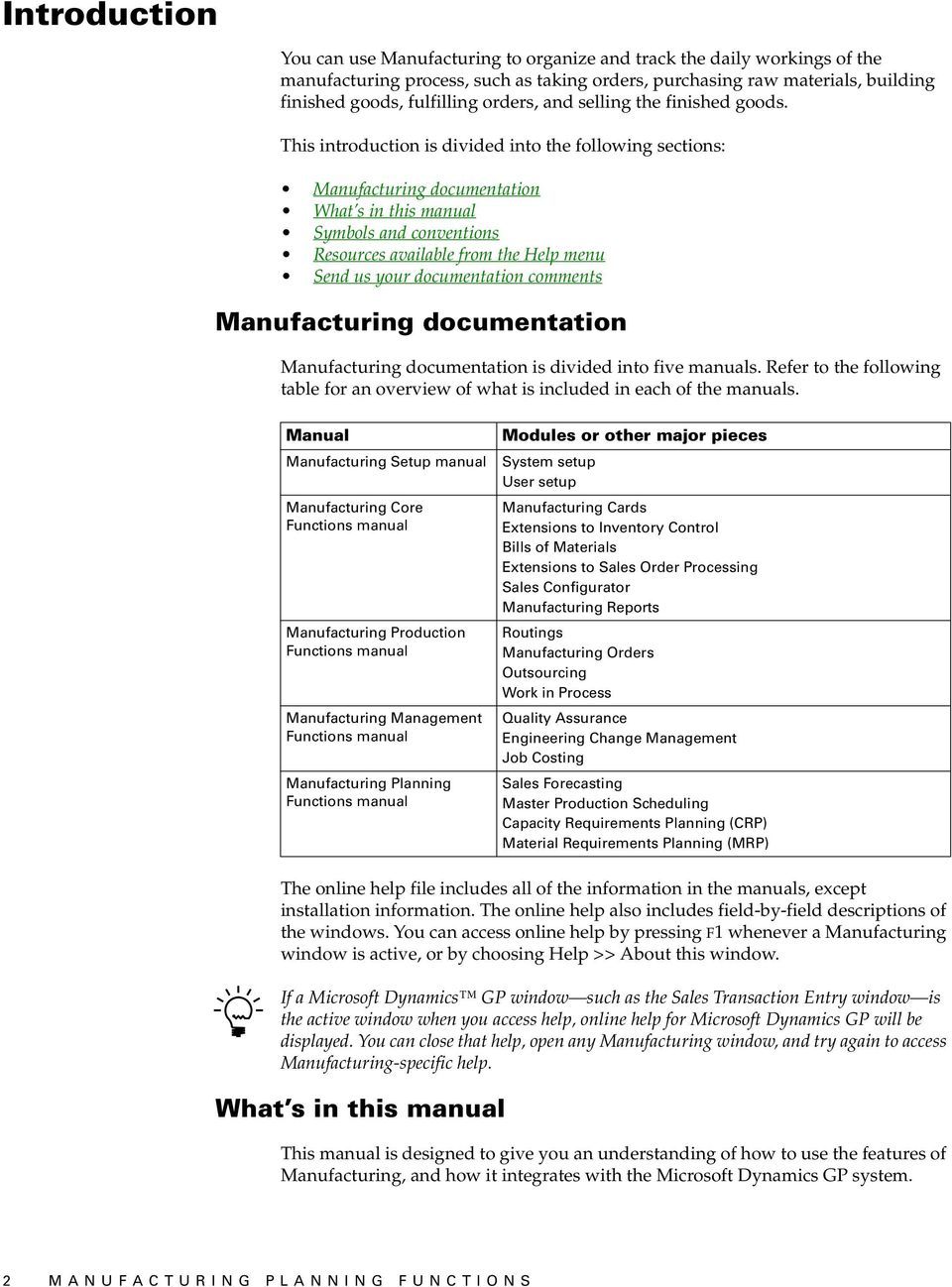 This introduction is divided into the following sections: Manufacturing documentation What s in this manual Symbols and conventions Resources available from the Help menu Send us your documentation