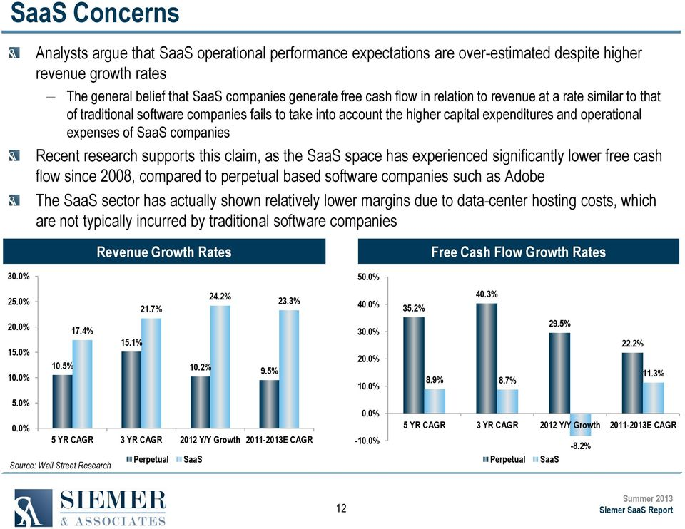 supports this claim, as the SaaS space has experienced significantly lower free cash flow since 2008, compared to perpetual based software companies such as Adobe The SaaS sector has actually shown