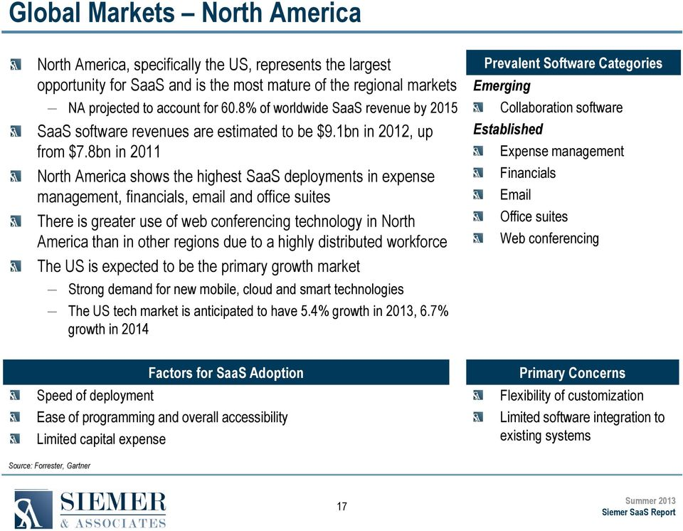 8bn in 2011 North America shows the highest SaaS deployments in expense management, financials, email and office suites There is greater use of web conferencing technology in North America than in