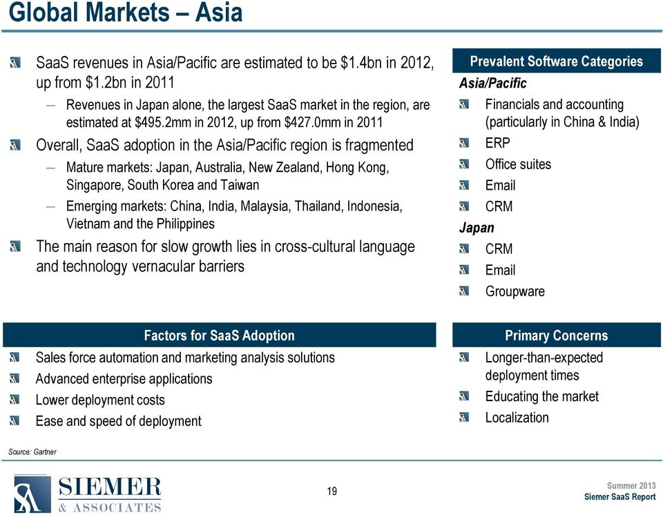 0mm in 2011 Overall, SaaS adoption in the Asia/Pacific region is fragmented Mature markets: Japan, Australia, New Zealand, Hong Kong, Singapore, South Korea and Taiwan Emerging markets: China, India,