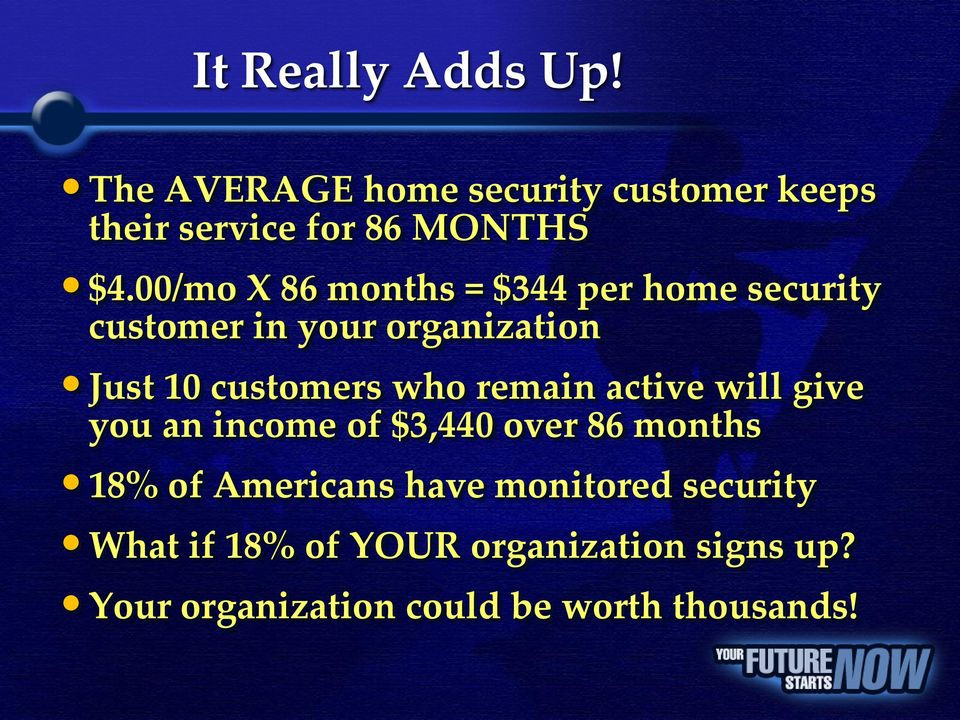 who remain active will give you an income of $3,440 over 86 months 18% of Americans have