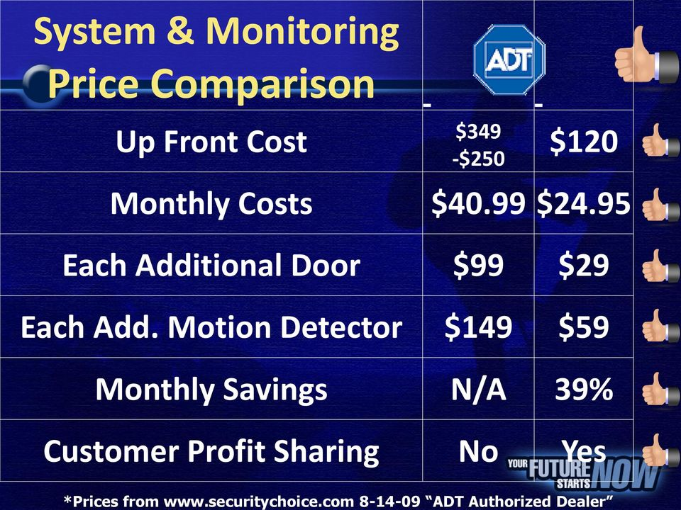 Comparison Up Front Cost $349 -$250 $120 Monthly Costs $40.99 $24.