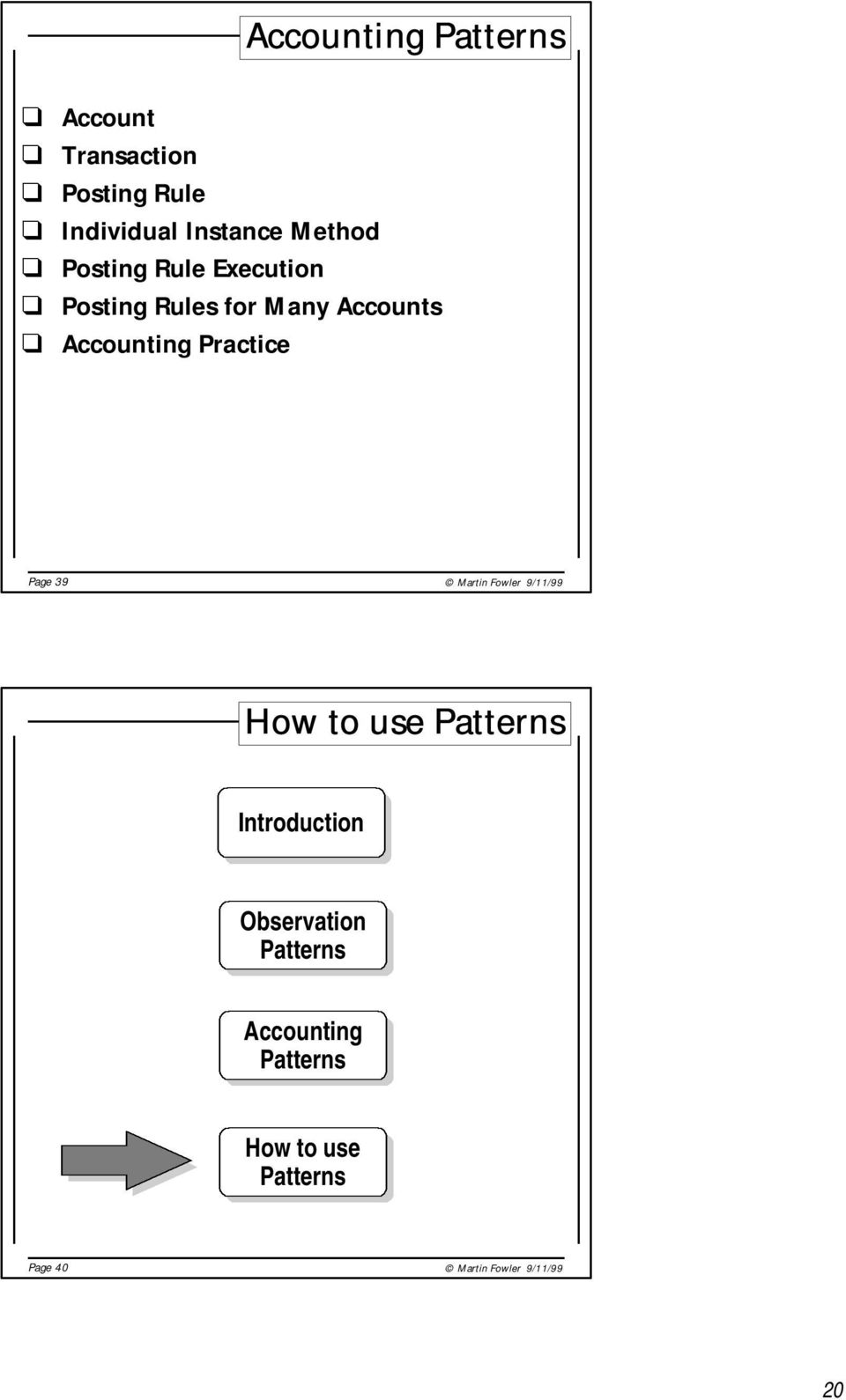 Accounting Practice Page 39 Martin Fowler 9//99 How to use