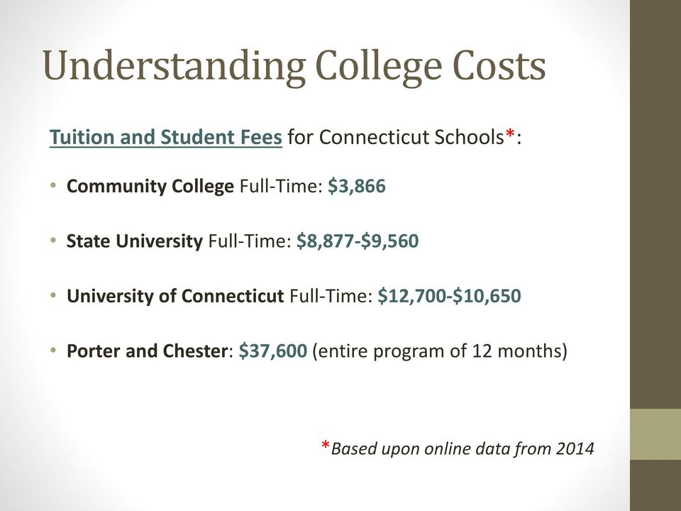 $8,877-$9,560 University of Connecticut Full-Time: $12,700-$10,650 Porter