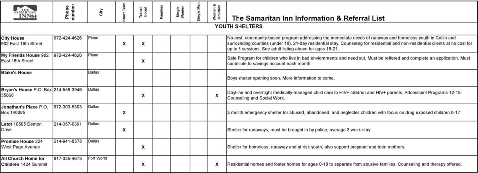 See adult listing above for ages 18-21. Safe Program for children who live in bad enviornments and need out. Must be reffered and complete an application.
