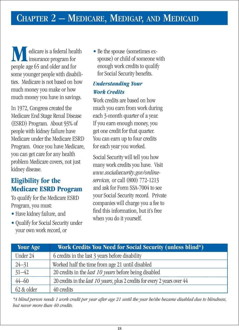 About 93% of people with kidney failure have Medicare under the Medicare ESRD Program. Once you have Medicare, you can get care for any health problem Medicare covers, not just kidney disease.