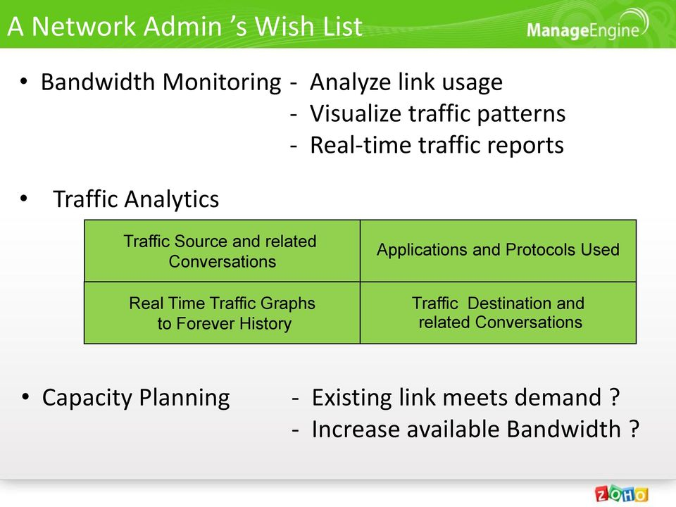 Real Time Traffic Graphs to Forever History Applications and Protocols Used Traffic Destination