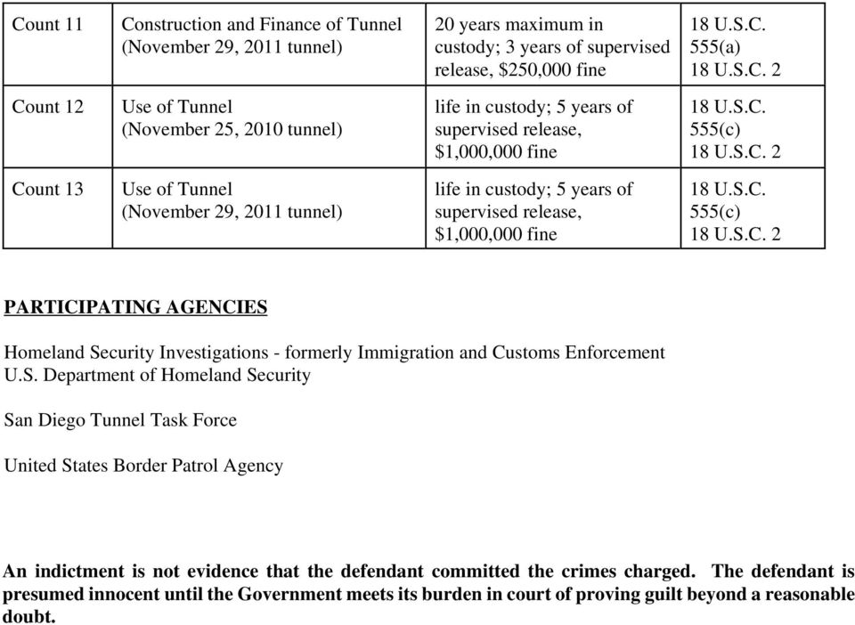 Immigration and Customs Enforcement U.S.