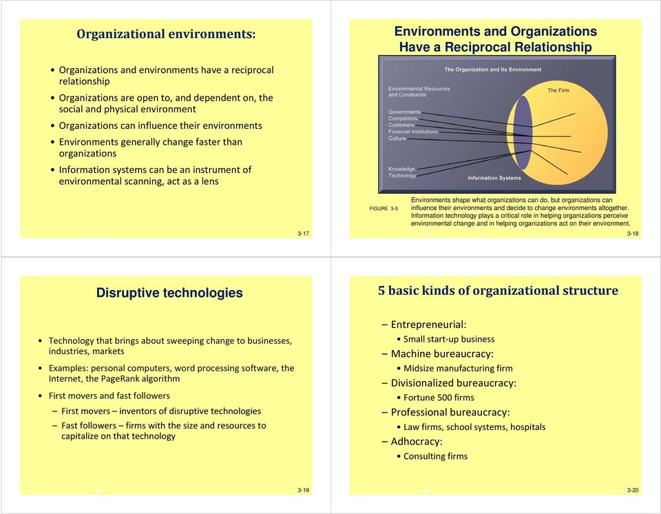 scanning, act as a lens 17 3-17 FIGURE 3-5 Environments shape what organizations can do, but organizations can influence their environments and decide to change environments altogether.