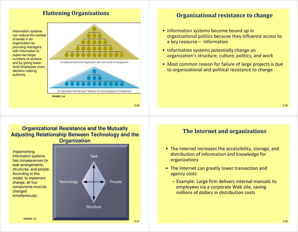 Information systems become bound up in organizational politics because they influence access to a key resource information Information systems potentially change an organization s structure, culture,
