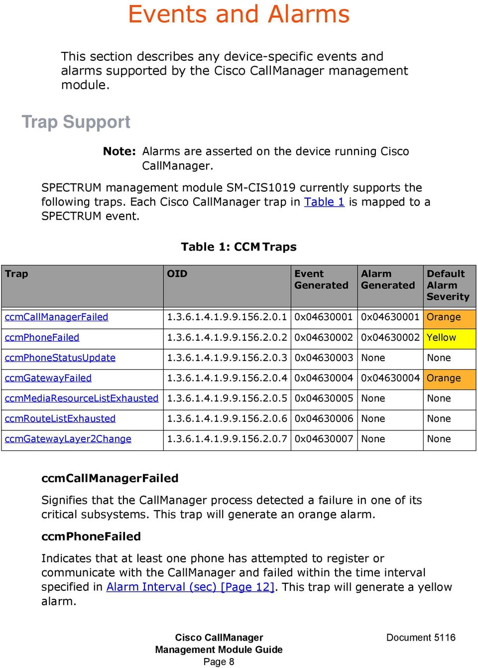 Table 1: CCM Traps Trap OID Event Generated Alarm Generated Default Alarm Severity ccmcallmanagerfailed 1.3.6.1.4.1.9.9.156.2.0.1 0x04630001 0x04630001 Orange ccmphonefailed 1.3.6.1.4.1.9.9.156.2.0.2 0x04630002 0x04630002 Yellow ccmphonestatusupdate 1.