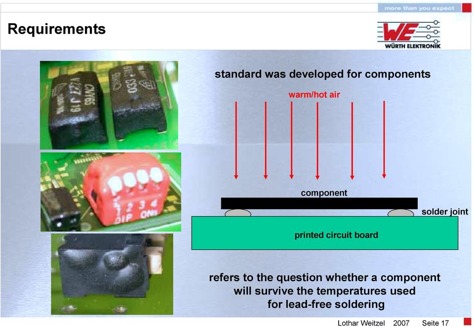 the question whether a component will survive the