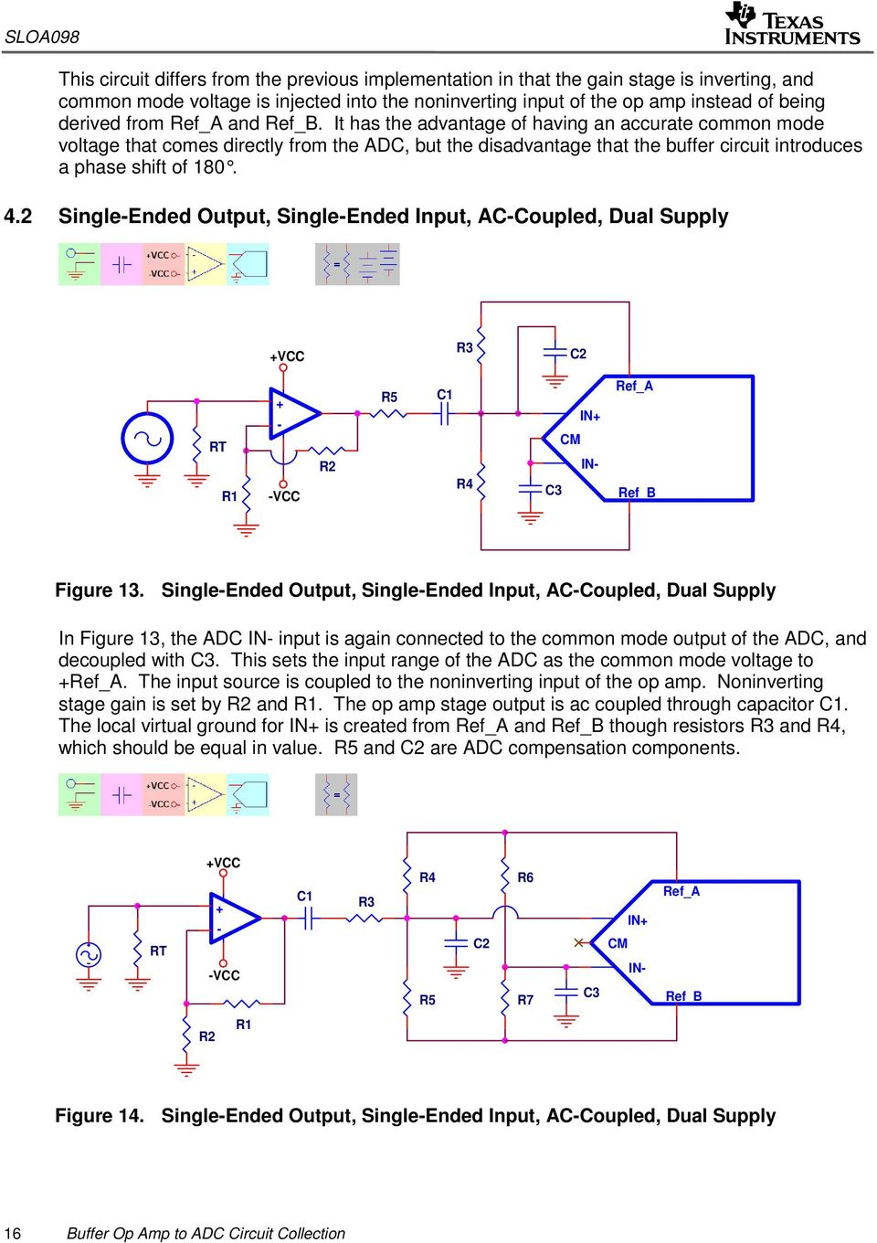 2 SingleEnded Output, SingleEnded Input, ACCoupled, Dual Supply IN IN Figure 13.