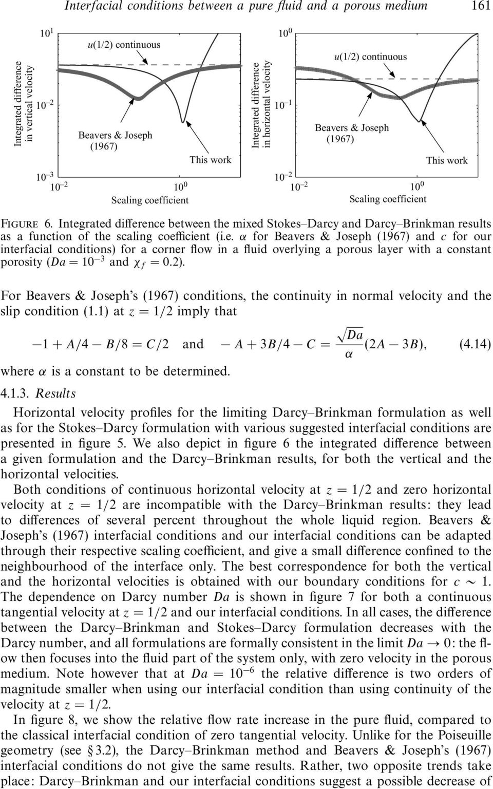 Integrated difference between the mixed Stokes Darcy and Darcy Brinkman results as a function of the scaling coefficient (i.e. α for Beavers & Joseph (1967) and c for our interfacial conditions) for a corner flow in a fluid overlying a porous layer with a constant porosity (Da =1 3 and χ f =).
