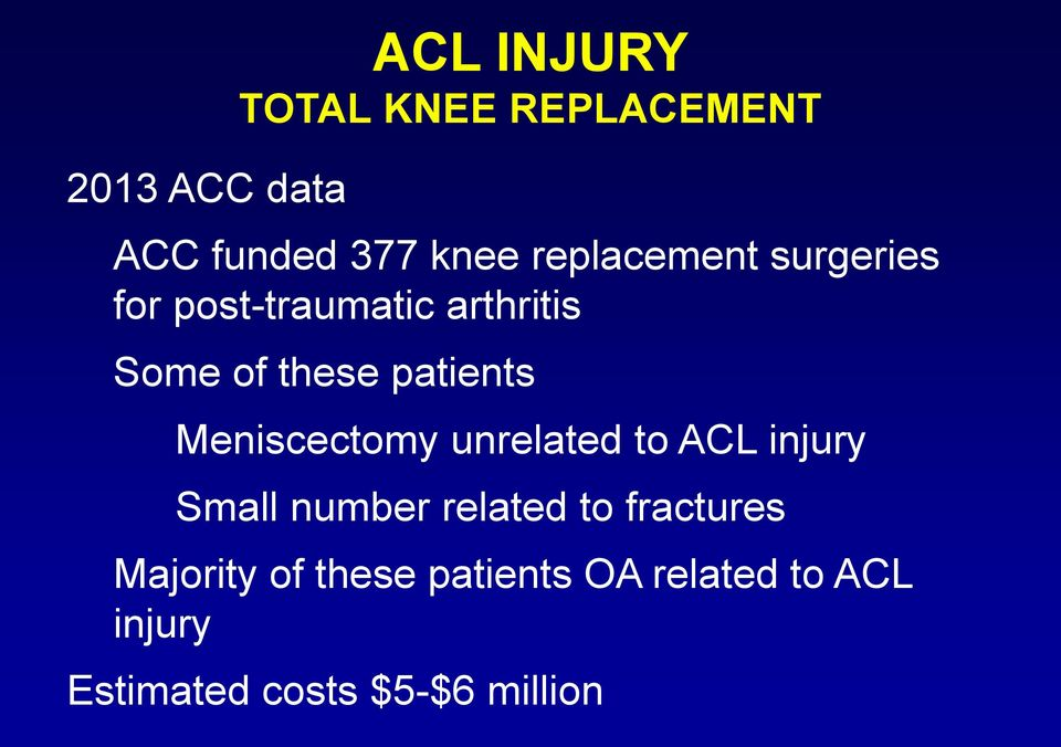 Meniscectomy unrelated to ACL injury Small number related to fractures