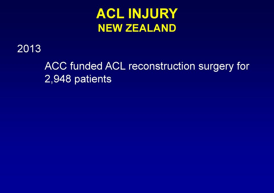 funded ACL