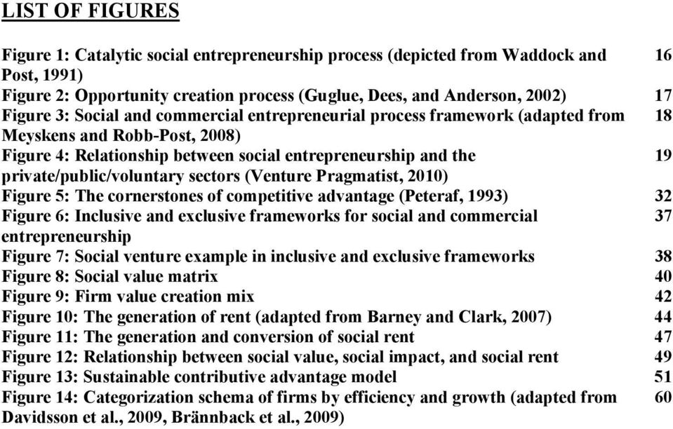 sectors (Venture Pragmatist, 2010) Figure 5: The cornerstones of competitive advantage (Peteraf, 1993) 32 Figure 6: Inclusive and exclusive frameworks for social and commercial 37 entrepreneurship